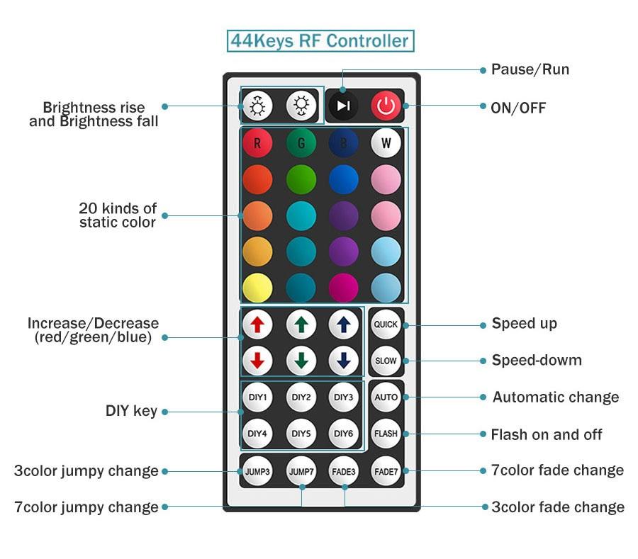 Bộ điều khiển từ xa led dây 12v RGB5050 44 phím bấm